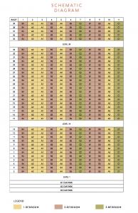 the-landmark-elevation-chart-chin-swee-road-condo-singapore